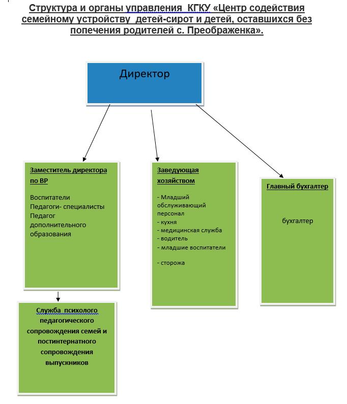 http://ddpk.ru/upload/information_system_80/1/7/3/6/2/item_17362/information_items_property_2317.jpg?rnd=1621256614